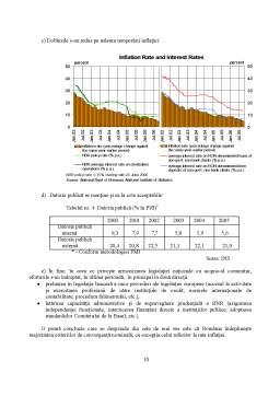 Referat - Politica Monetara in Cazul Romaniei - Moneda si Credit