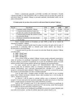 Proiect - Practica de Specialitate - SC Prodindpest SRL Calarasi