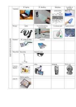 Curs - Bazele Informatiei - Componentele Hardware ale Calculatorului