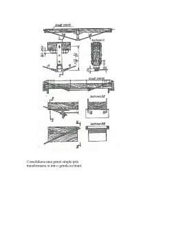 Curs - Consolidarea Planseelor din Beton Armat