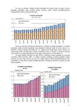 Proiect - Creditele Ipotecare