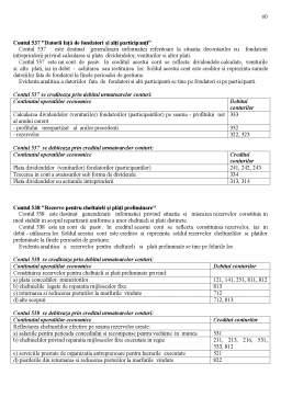 Curs - Conturile Bilantului Contabil in Republica Moldova