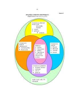 Curs - Sociologia Comunicării