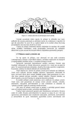 Proiect - Poluarea Mediului și Conservarea Naturii