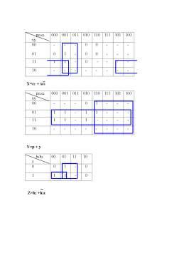 Proiect - Circuite Logice și Comenzi Secvențiale