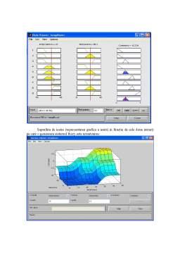 Referat - Sisteme cu Inteligenta Artificiala - Sistem Control Fuzzy