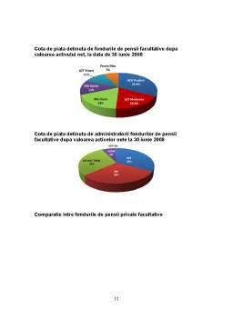 Referat - Reforma Pensiilor in Tarile Emergente ale Uniunii Europene