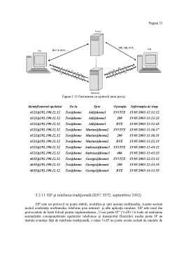 Proiect - Comunicarea prin VoIP