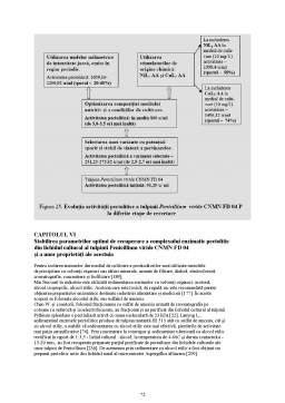 Referat - Enzime Pectinolitice de Origine Microbiană