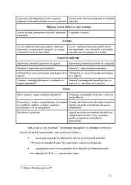 Curs - Comunicare și Mediere
