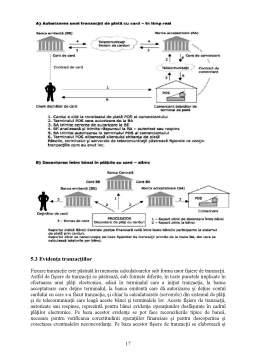 Proiect - Cecuri Electronice
