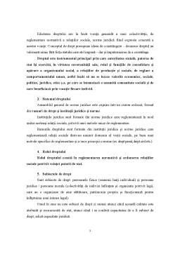 Curs - Sinteze Drept Constitutional