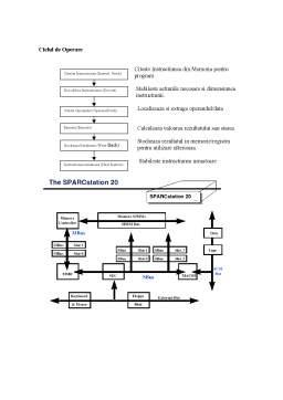 Curs - Arhitectura Calculatorului