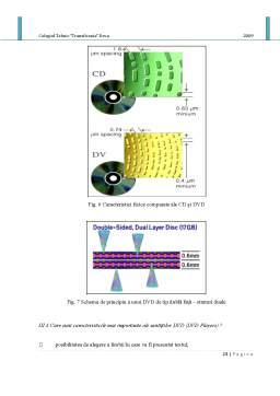 Proiect - Unitati de Stocare Optice