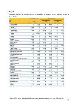 Licență - Situatii Financiare in Companiile de Asigurari