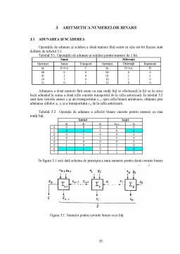 Curs - Sisteme de Numerație