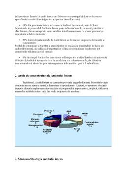Referat - Audit Intern - Audit Extern - Guvernanta Corporatista