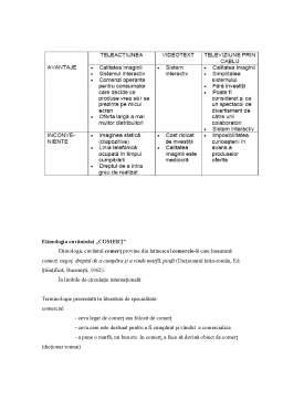 Curs - Comerț Intern și Internațional