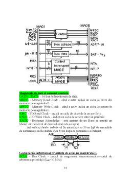 Curs - Sisteme Multiprocesor