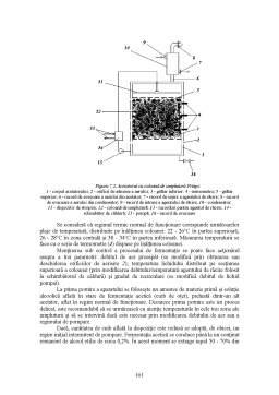 Curs - Biotehnologia Obținerii Acidului Acetic