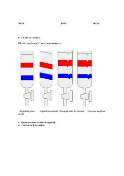 Curs - Cromatografia de Lichide si Aplicatiile Sale